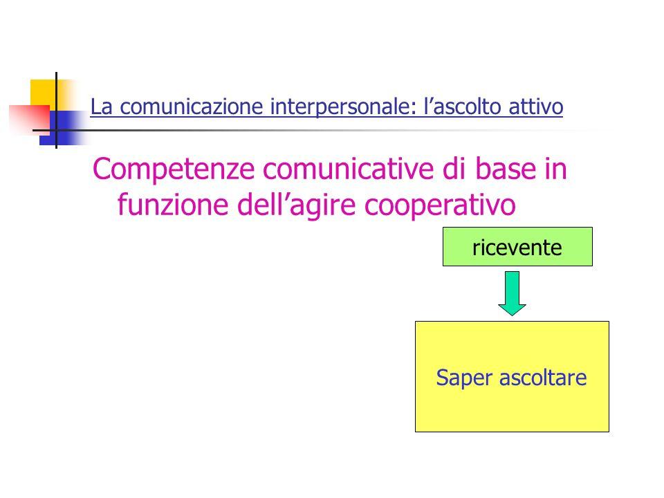 La comunicazione interpersonale: lascolto attivo Competenze comunicative di base in funzione dellagire cooperativo ricevente Saper ascoltare