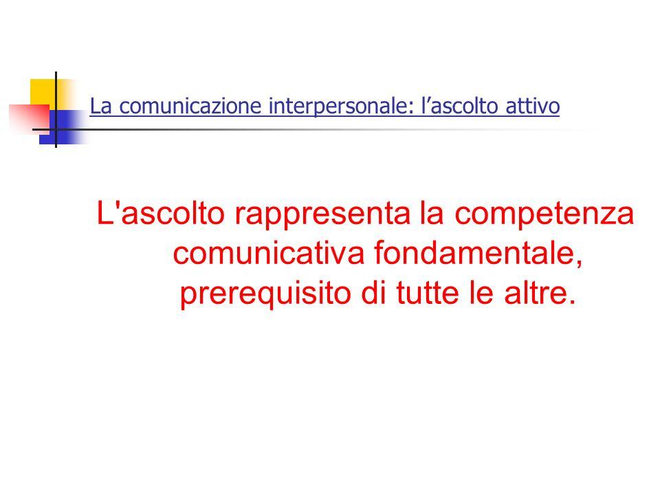 L'ascolto rappresenta la competenza comunicativa fondamentale, prerequisito di tutte le altre.