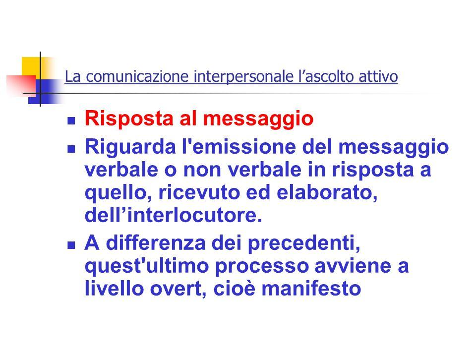 La comunicazione interpersonale lascolto attivo Risposta al messaggio Riguarda l'emissione del messaggio verbale o non verbale in risposta a quello, r