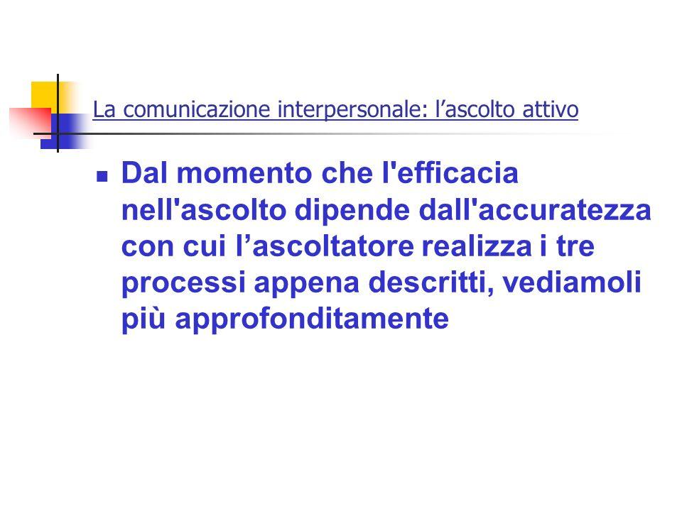 La comunicazione interpersonale: lascolto attivo Dal momento che l'efficacia nell'ascolto dipende dall'accuratezza con cui lascoltatore realizza i tre