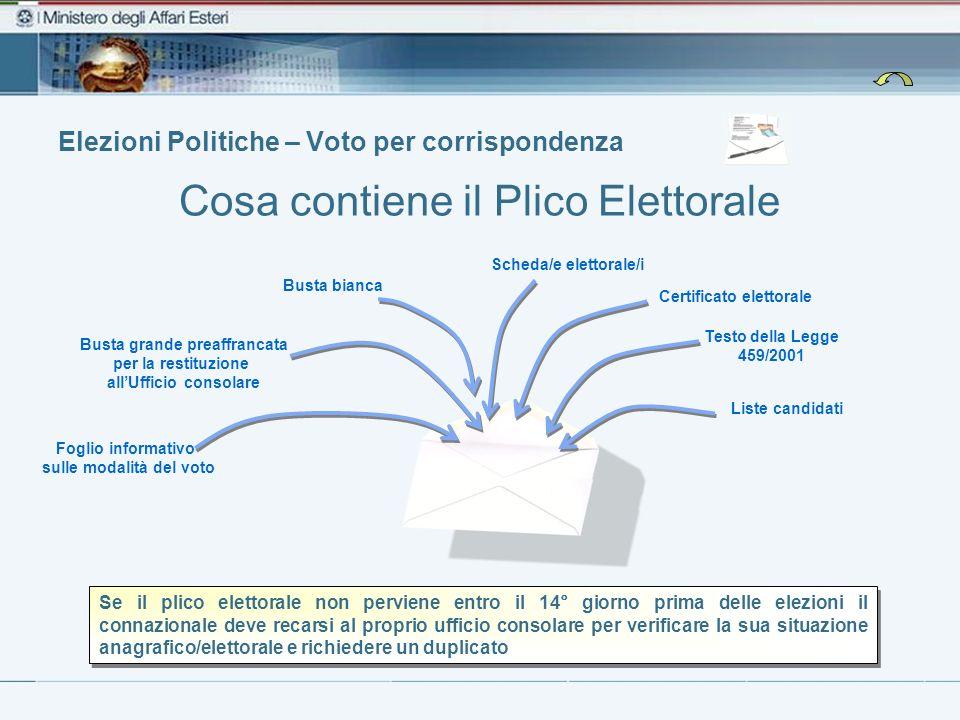 Elezioni Politiche – Voto per corrispondenza Certificato elettorale Scheda/e elettorale/i Busta bianca Busta grande preaffrancata per la restituzione