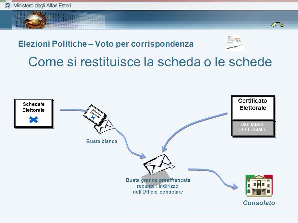 Elezioni Politiche – Voto per corrispondenza Come si restituisce la scheda o le schede Busta grande preaffrancata recante lindirizzo dellUfficio conso
