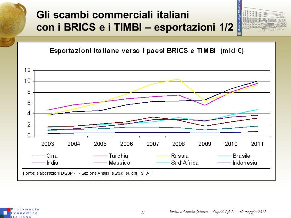 11 Italia e Mondo Nuovo – Liquid.LAB – 10 maggio 2012 Gli scambi commerciali italiani con i BRICS e i TIMBI – esportazioni 1/2