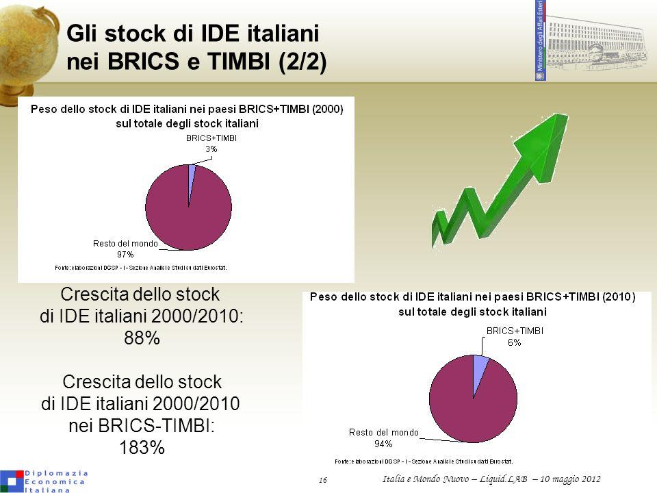 16 Italia e Mondo Nuovo – Liquid.LAB – 10 maggio 2012 Gli stock di IDE italiani nei BRICS e TIMBI (2/2) Crescita dello stock di IDE italiani 2000/2010
