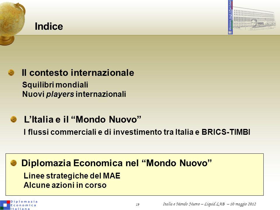19 Italia e Mondo Nuovo – Liquid.LAB – 10 maggio 2012 Indice LItalia e il Mondo Nuovo Diplomazia Economica nel Mondo Nuovo I flussi commerciali e di i