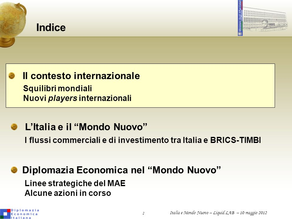 3 Italia e Mondo Nuovo – Liquid.LAB – 10 maggio 2012 Squilibri mondiali (1/2) Deregolamentazione del sistema finanziario Eccesso di liquidità (politica monetaria accomodante) Eccesso di consumo rispetto alla produzione grazie alla facilità di indebitamento Politica monetaria restrittiva (UE-Patto di stabilità) Ridotto (o inesistente) sistema di welfare e politica di accumulazione di riserve nel Far East Forte concentrazione della ricchezza nei paesi produttori di petrolio Eccesso di risparmio 2 MACRO SQUILIBRI OPPOSTI PRECARIO EQUILIBRIO COMPLESSIVO