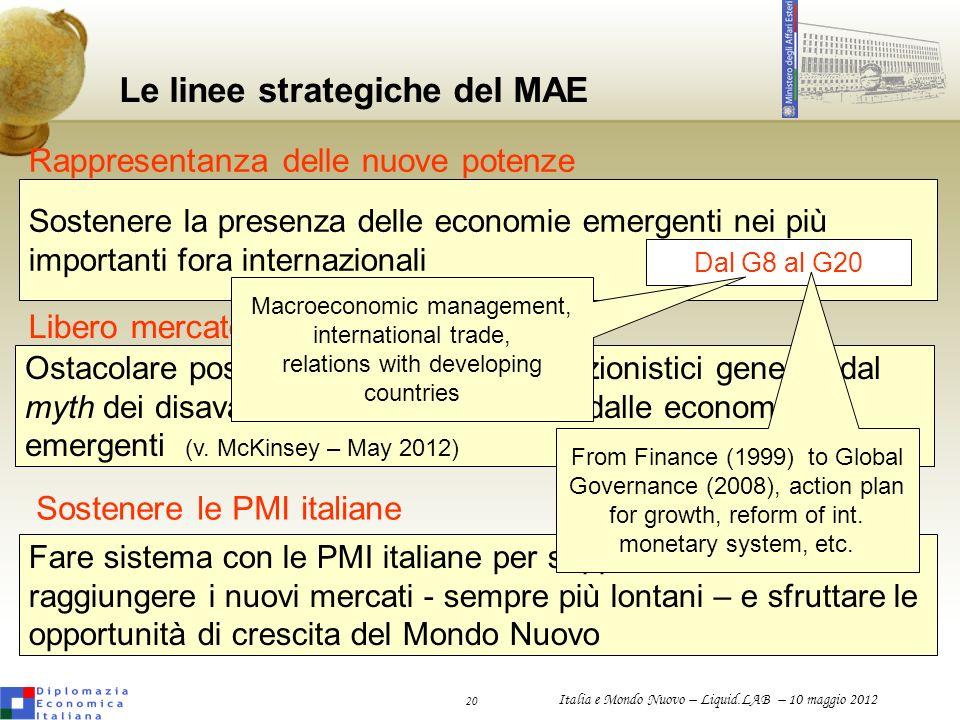 20 Italia e Mondo Nuovo – Liquid.LAB – 10 maggio 2012 Le linee strategiche del MAE Ostacolare possibili atteggiamenti protezionistici generati dal myt