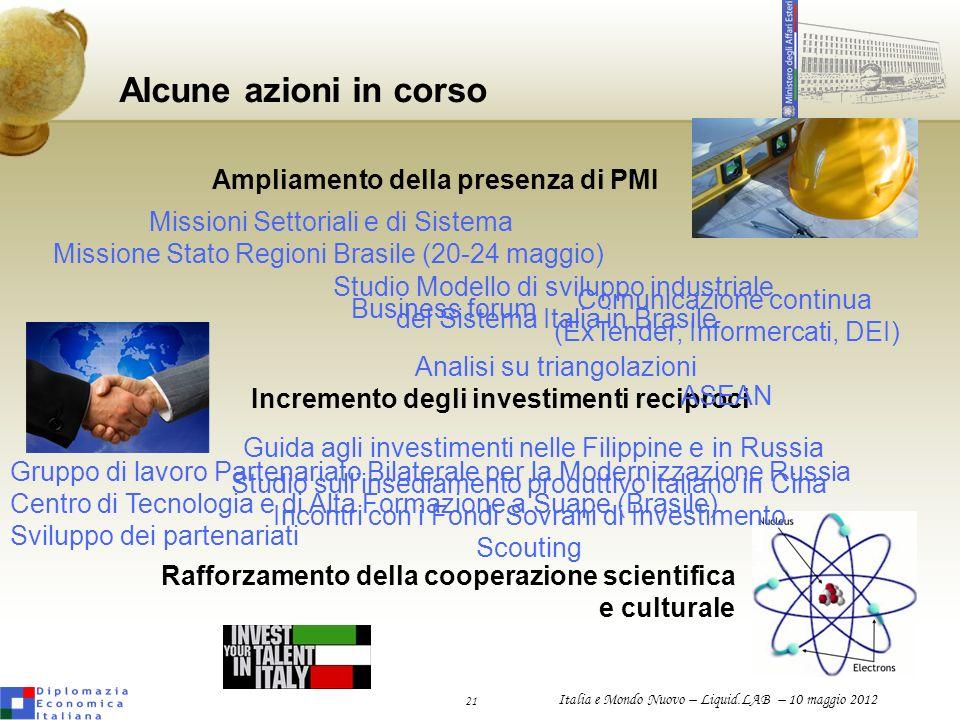 21 Italia e Mondo Nuovo – Liquid.LAB – 10 maggio 2012 Alcune azioni in corso Ampliamento della presenza di PMI Incremento degli investimenti reciproci