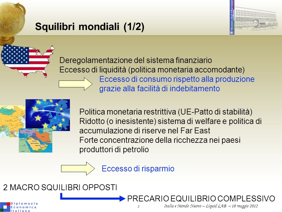 3 Italia e Mondo Nuovo – Liquid.LAB – 10 maggio 2012 Squilibri mondiali (1/2) Deregolamentazione del sistema finanziario Eccesso di liquidità (politic