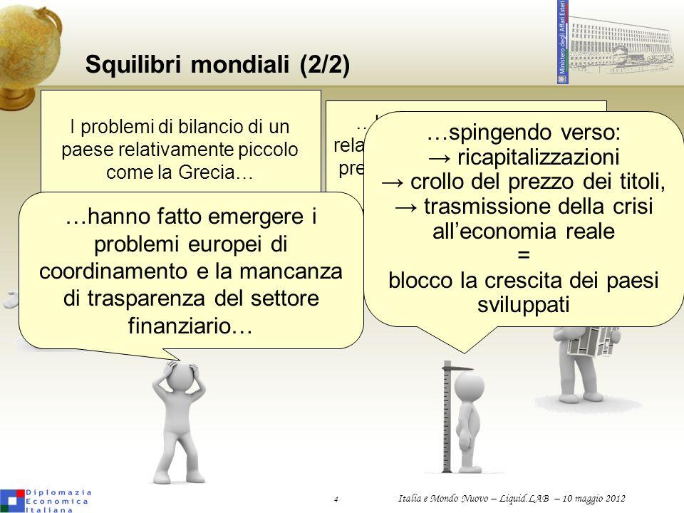 4 Italia e Mondo Nuovo – Liquid.LAB – 10 maggio 2012 Squilibri mondiali (2/2) I problemi di bilancio di un paese relativamente piccolo come la Grecia…