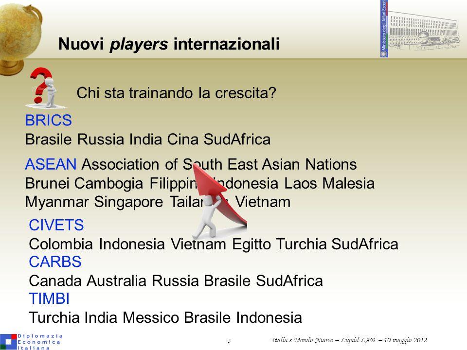 16 Italia e Mondo Nuovo – Liquid.LAB – 10 maggio 2012 Gli stock di IDE italiani nei BRICS e TIMBI (2/2) Crescita dello stock di IDE italiani 2000/2010: 88% Crescita dello stock di IDE italiani 2000/2010 nei BRICS-TIMBI: 183%