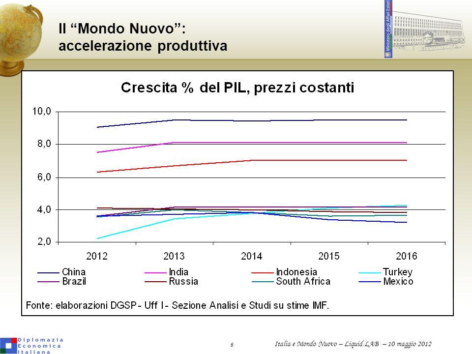 7 Italia e Mondo Nuovo – Liquid.LAB – 10 maggio 2012 Il Mondo Nuovo: popolazione in crescita e giovane
