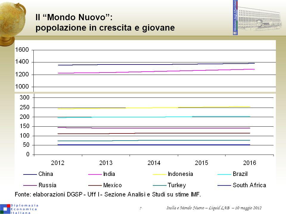 18 Italia e Mondo Nuovo – Liquid.LAB – 10 maggio 2012 Gli stock di IDE dai BRICS e TIMBI in Italia (2/2) Crescita dello stock di IDE in Italia 2000/2010: 105% Crescita dello stock di IDE in Italia 2000/2010 provenienti da BRICS-TIMBI: 785%