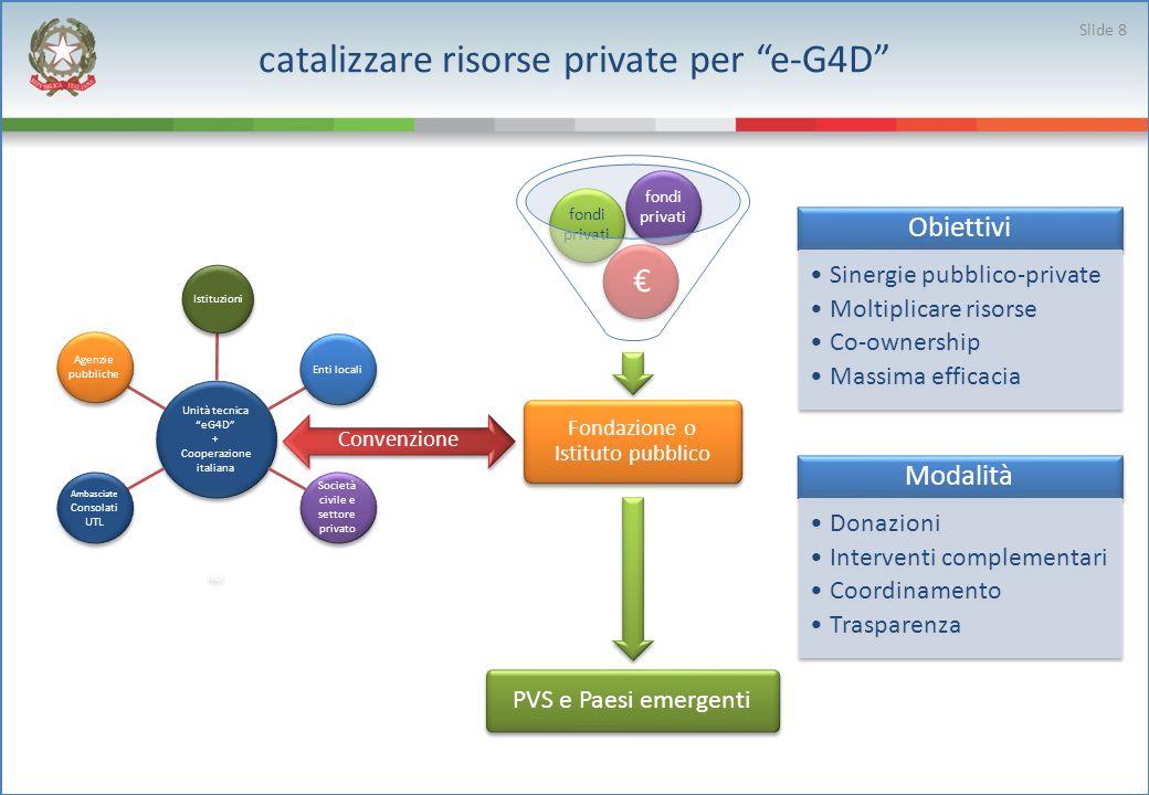 catalizzare risorse private per e-G4D Fondazione o Istituto pubblico PVS e Paesi emergenti Obiettivi Sinergie pubblico-private Moltiplicare risorse Co