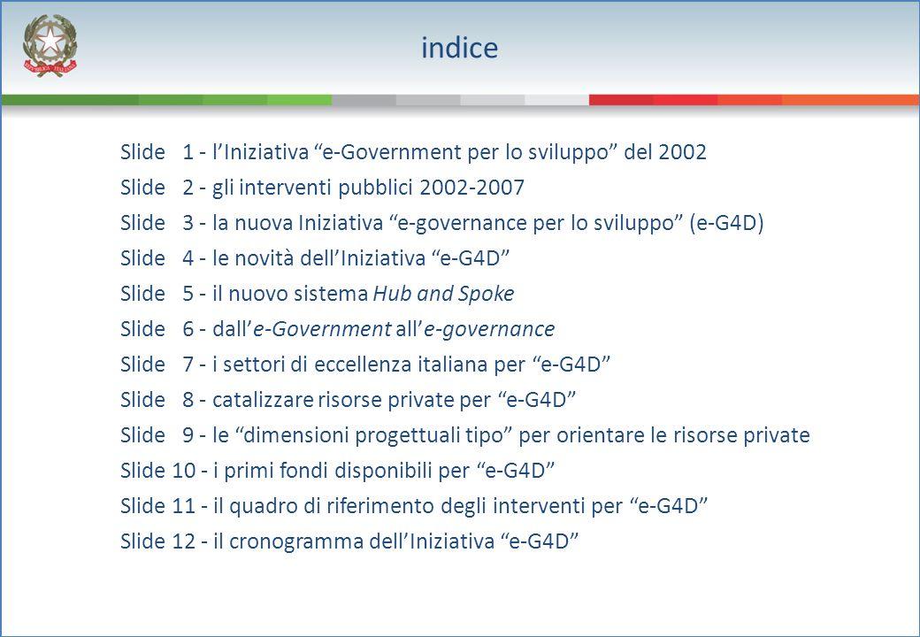 indice Slide 1 - lIniziativa e-Government per lo sviluppo del 2002 Slide 2 - gli interventi pubblici 2002-2007 Slide 3 - la nuova Iniziativa e-governance per lo sviluppo (e-G4D) Slide 4 - le novità dellIniziativa e-G4D Slide 5 - il nuovo sistema Hub and Spoke Slide 6 - dalle-Government alle-governance Slide 7 - i settori di eccellenza italiana per e-G4D Slide 8 - catalizzare risorse private per e-G4D Slide 9 - le dimensioni progettuali tipo per orientare le risorse private Slide 10 - i primi fondi disponibili per e-G4D Slide 11 - il quadro di riferimento degli interventi per e-G4D Slide 12 - il cronogramma dellIniziativa e-G4D