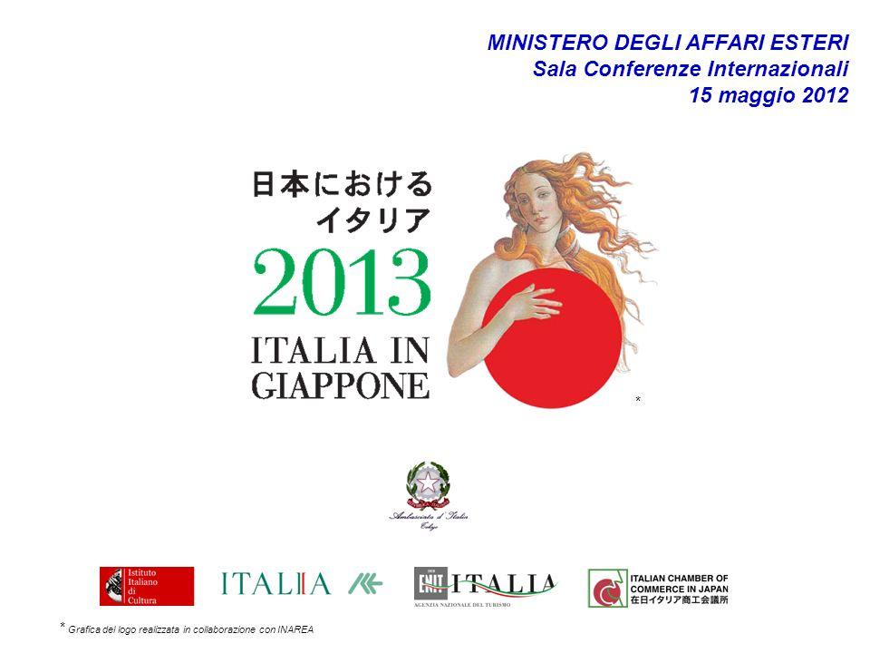 * Grafica del logo realizzata in collaborazione con INAREA * MINISTERO DEGLI AFFARI ESTERI Sala Conferenze Internazionali 15 maggio 2012