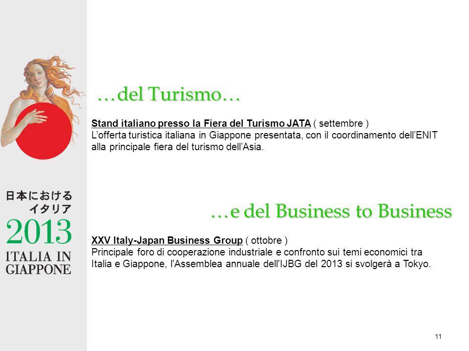 11 …del Turismo… …del Turismo… Stand italiano presso la Fiera del Turismo JATA ( settembre ) Lofferta turistica italiana in Giappone presentata, con il coordinamento dellENIT alla principale fiera del turismo dellAsia.