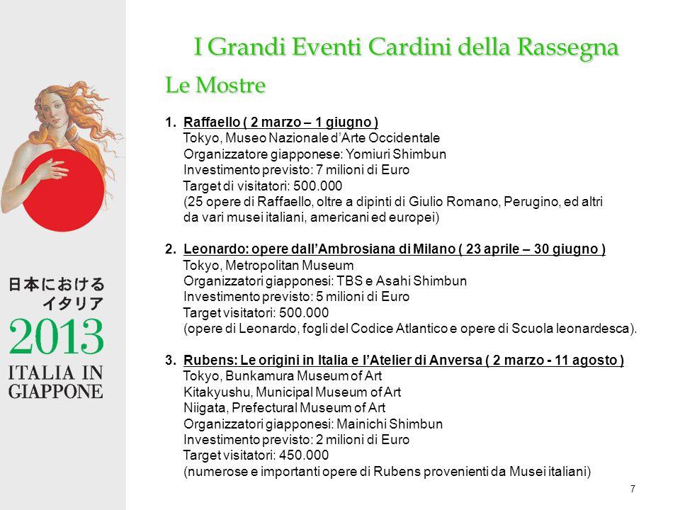7 I Grandi Eventi Cardini della Rassegna Le Mostre 1.