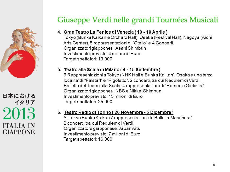 8 Giuseppe Verdi nelle grandi Tournées Musicali 4. Gran Teatro La Fenice di Venezia ( 10 - 19 Aprile ) Tokyo (Bunka Kaikan e Orchard Hall), Osaka (Fes