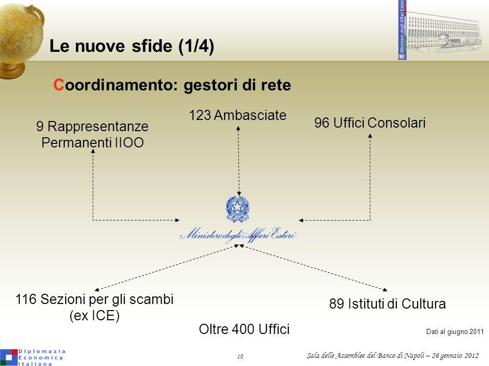 10 Sala delle Assemblee del Banco di Napoli – 26 gennaio 2012 Le nuove sfide (1/4) 123 Ambasciate 96 Uffici Consolari 9 Rappresentanze Permanenti IIOO