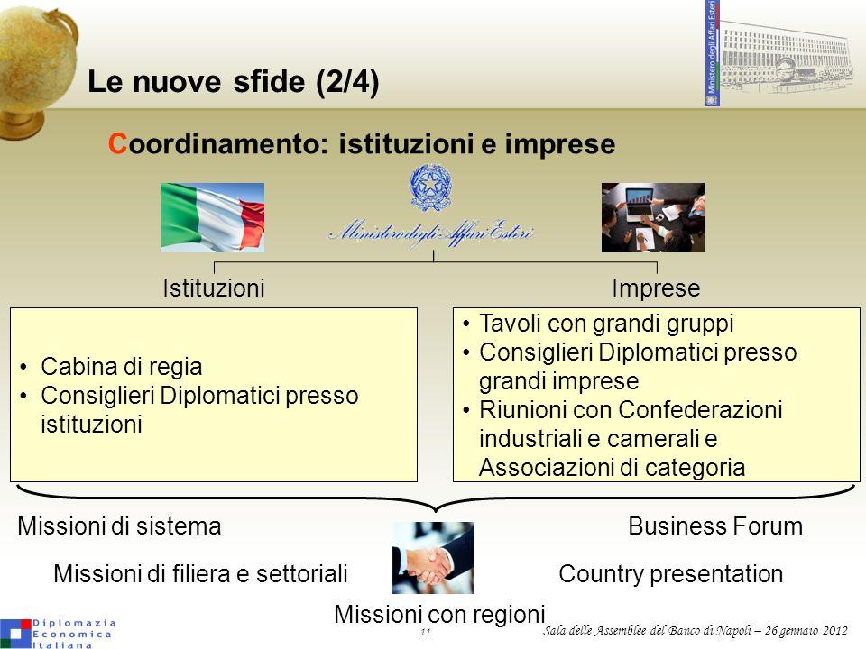 11 Sala delle Assemblee del Banco di Napoli – 26 gennaio 2012 Le nuove sfide (2/4) Coordinamento: istituzioni e imprese Cabina di regia Consiglieri Di