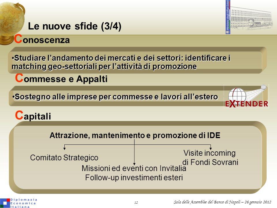 12 Sala delle Assemblee del Banco di Napoli – 26 gennaio 2012 Le nuove sfide (3/4) Sostegno alle imprese per commesse e lavori allesteroSostegno alle