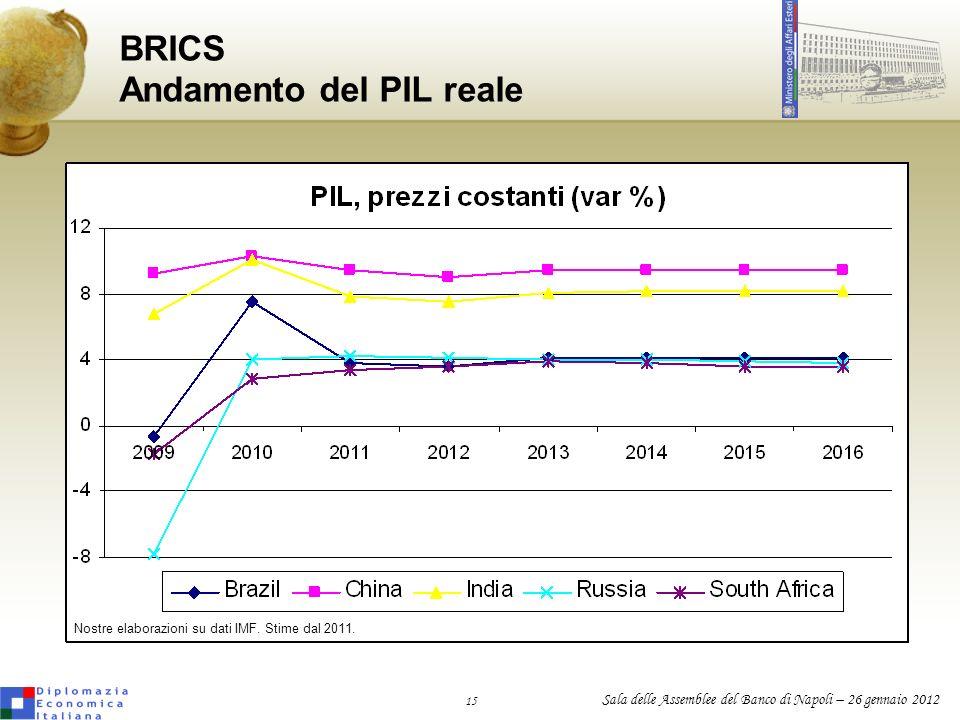 15 Sala delle Assemblee del Banco di Napoli – 26 gennaio 2012 BRICS Andamento del PIL reale Nostre elaborazioni su dati IMF. Stime dal 2011.