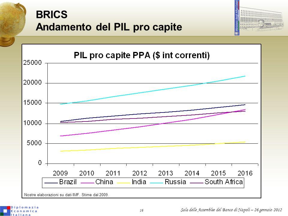 16 Sala delle Assemblee del Banco di Napoli – 26 gennaio 2012 BRICS Andamento del PIL pro capite Nostre elaborazioni su dati IMF. Stime dal 2009.
