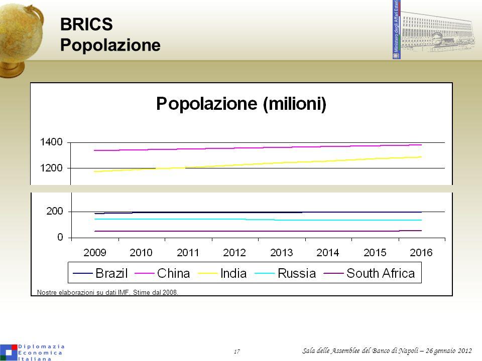 17 Sala delle Assemblee del Banco di Napoli – 26 gennaio 2012 BRICS Popolazione Nostre elaborazioni su dati IMF. Stime dal 2008.