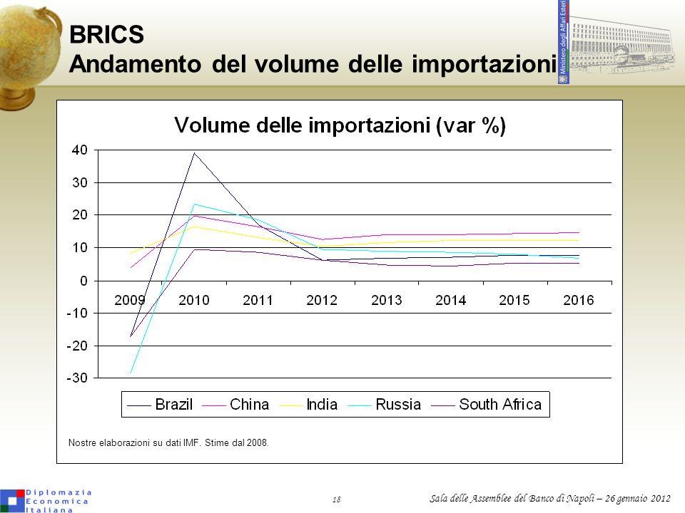 18 Sala delle Assemblee del Banco di Napoli – 26 gennaio 2012 BRICS Andamento del volume delle importazioni Nostre elaborazioni su dati IMF. Stime dal