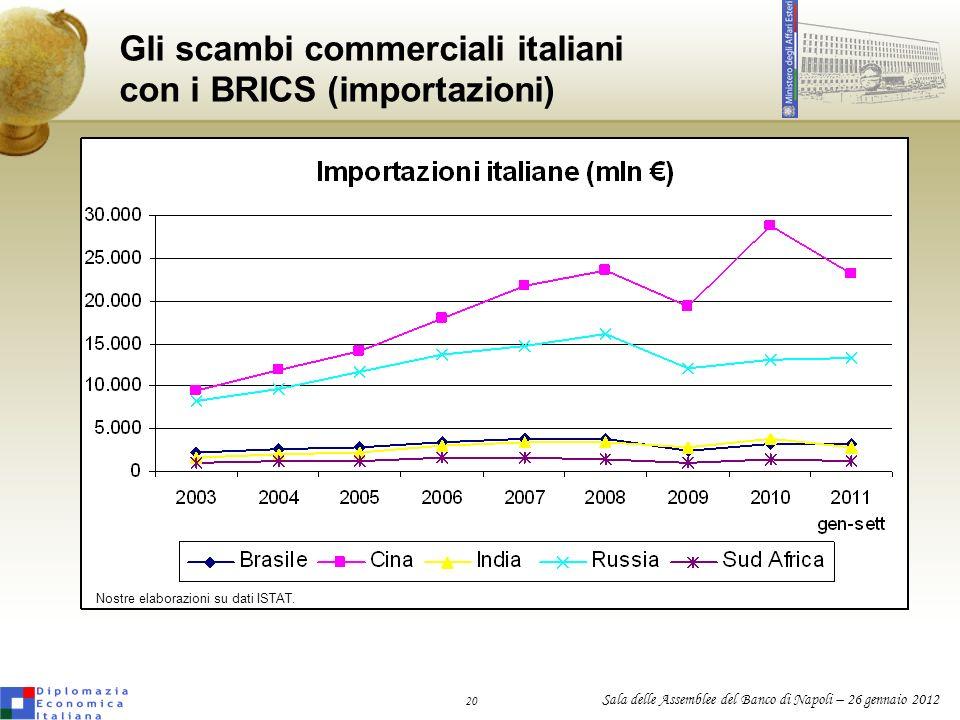 20 Sala delle Assemblee del Banco di Napoli – 26 gennaio 2012 Gli scambi commerciali italiani con i BRICS (importazioni) Nostre elaborazioni su dati I