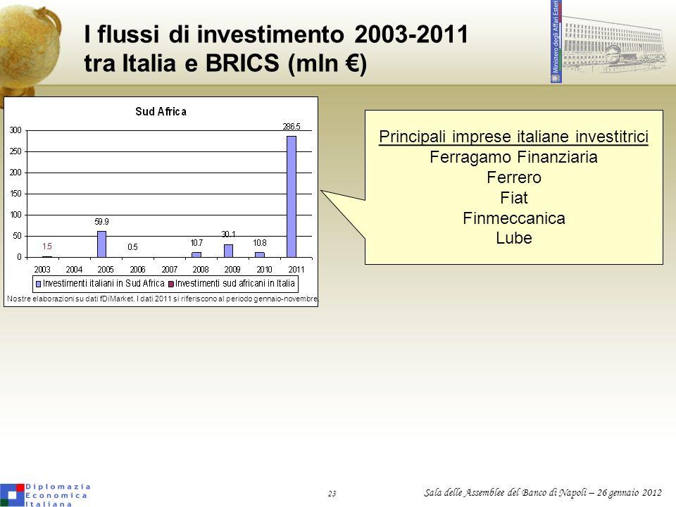 23 Sala delle Assemblee del Banco di Napoli – 26 gennaio 2012 I flussi di investimento 2003-2011 tra Italia e BRICS (mln ) Nostre elaborazioni su dati