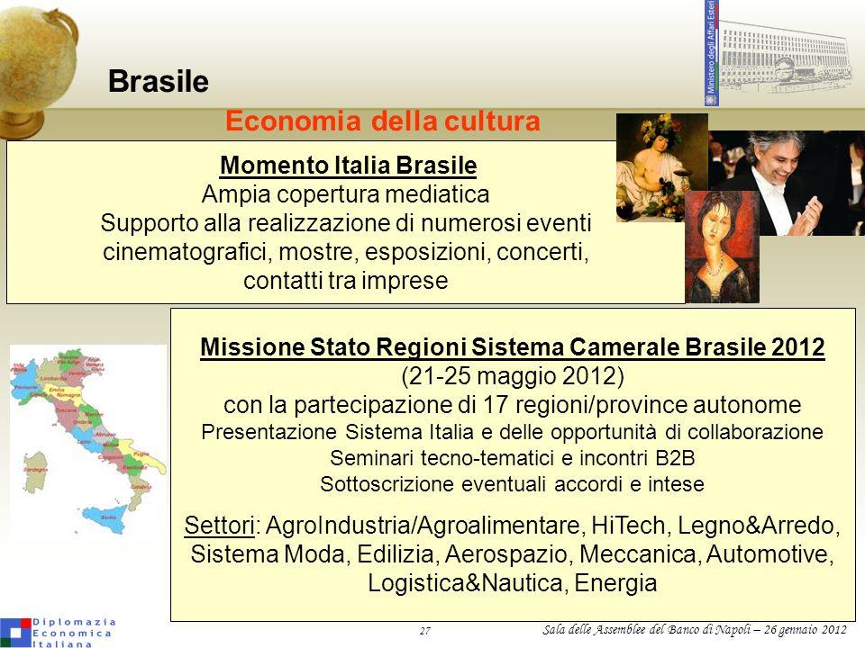 27 Sala delle Assemblee del Banco di Napoli – 26 gennaio 2012 Brasile Momento Italia Brasile Ampia copertura mediatica Supporto alla realizzazione di