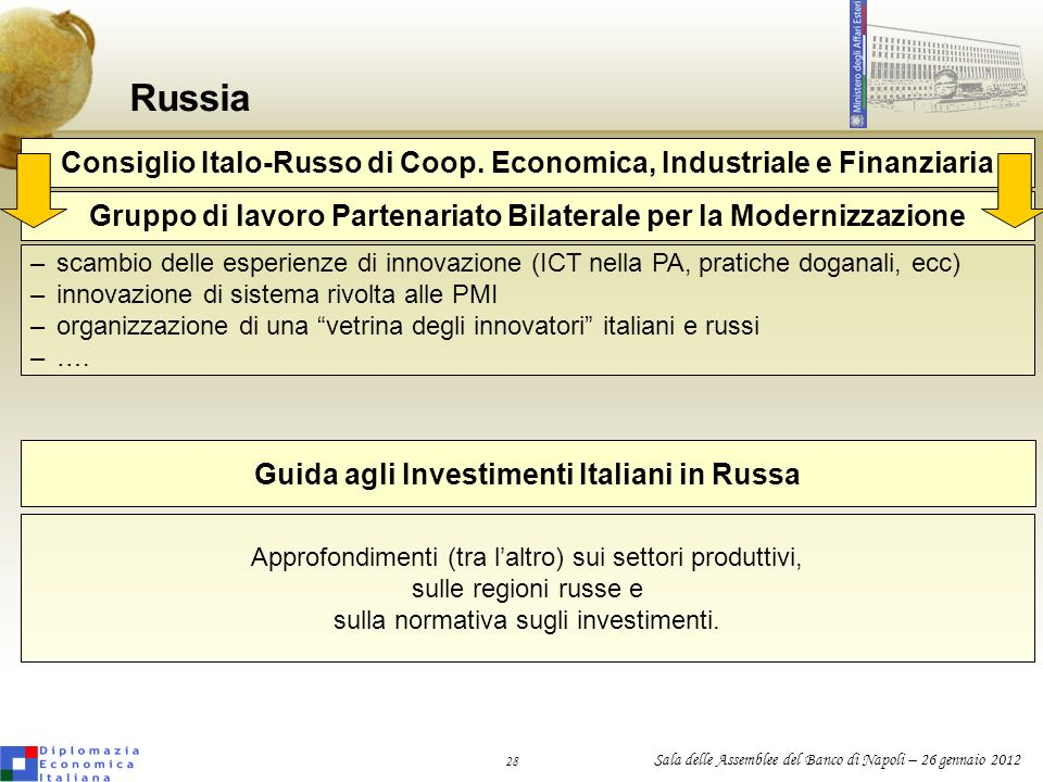 28 Sala delle Assemblee del Banco di Napoli – 26 gennaio 2012 Russia Gruppo di lavoro Partenariato Bilaterale per la Modernizzazione –scambio delle es