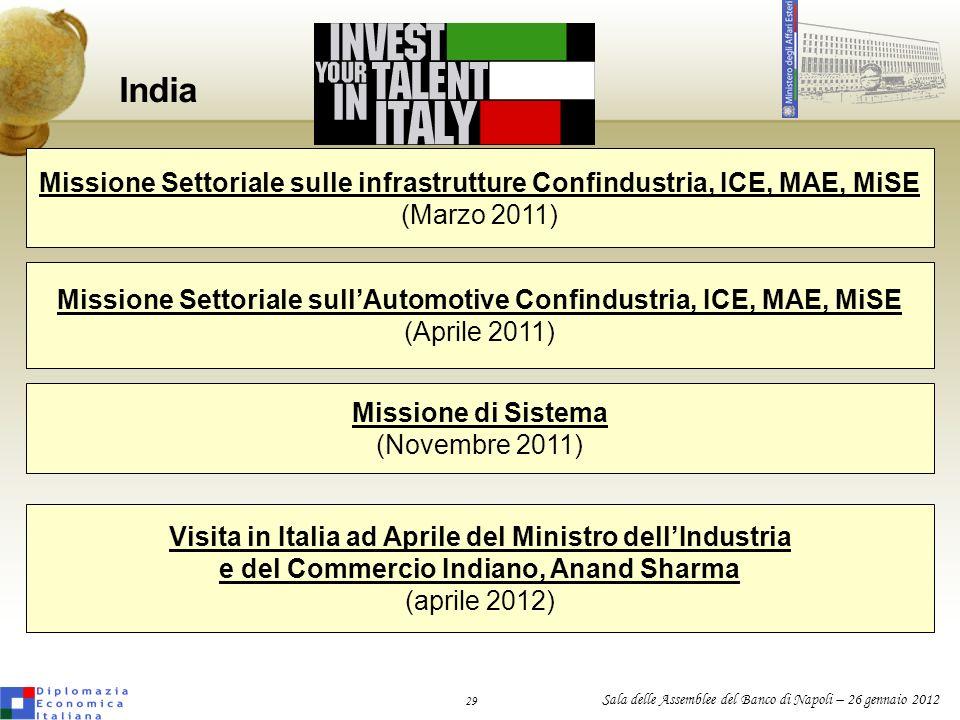 29 Sala delle Assemblee del Banco di Napoli – 26 gennaio 2012 India Missione Settoriale sullAutomotive Confindustria, ICE, MAE, MiSE (Aprile 2011) Mis