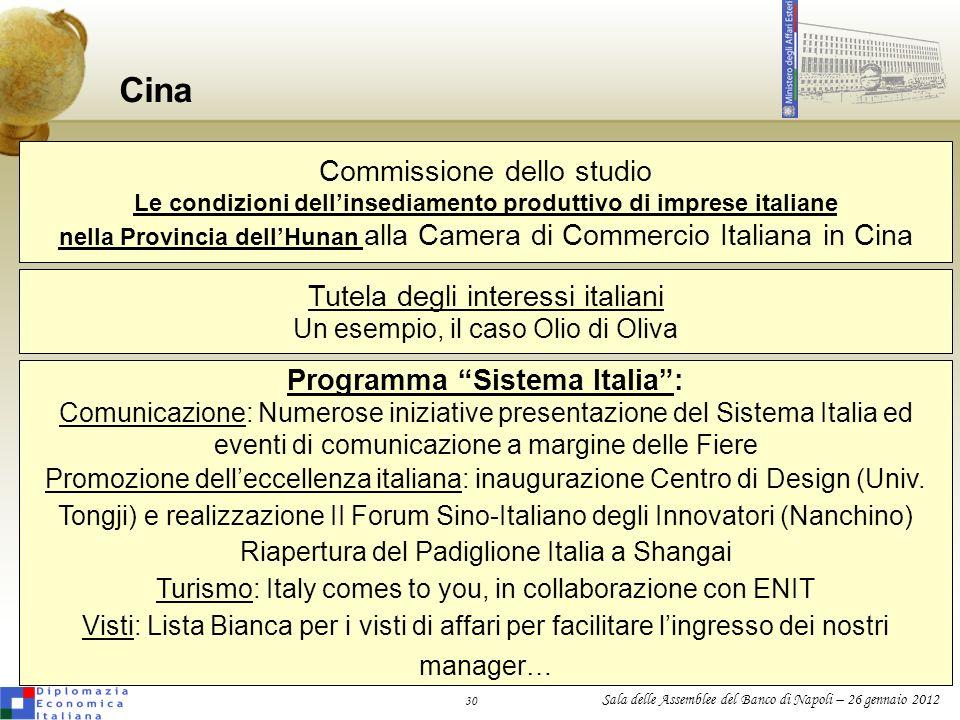 30 Sala delle Assemblee del Banco di Napoli – 26 gennaio 2012 Cina Commissione dello studio Le condizioni dellinsediamento produttivo di imprese itali