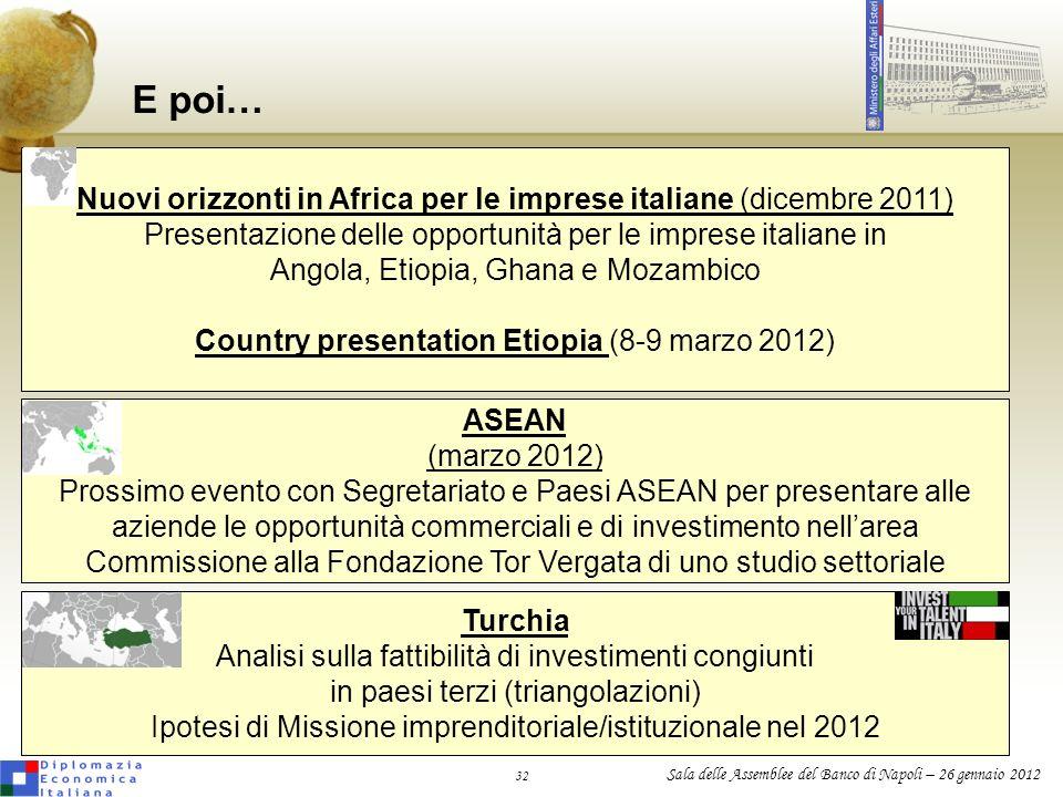 32 Sala delle Assemblee del Banco di Napoli – 26 gennaio 2012 E poi… Nuovi orizzonti in Africa per le imprese italiane (dicembre 2011) Presentazione d