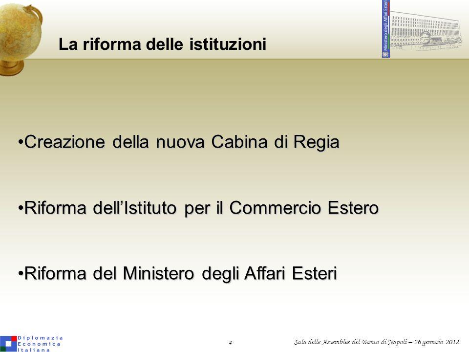 4 Sala delle Assemblee del Banco di Napoli – 26 gennaio 2012 La riforma delle istituzioni Creazione della nuova Cabina di RegiaCreazione della nuova C