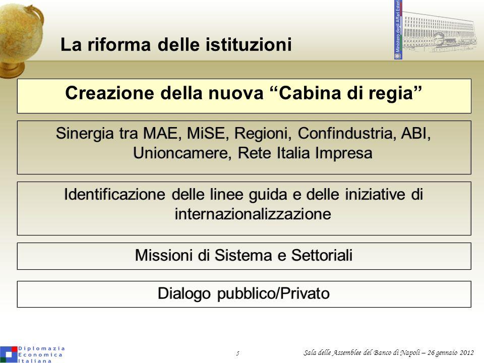 5 Sala delle Assemblee del Banco di Napoli – 26 gennaio 2012 La riforma delle istituzioni Creazione della nuova Cabina di regia Sinergia tra MAE, MiSE