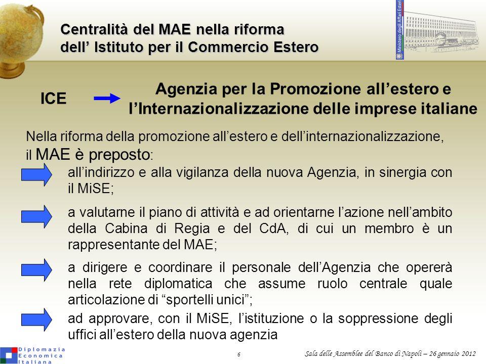 6 Sala delle Assemblee del Banco di Napoli – 26 gennaio 2012 Centralità del MAE nella riforma dell Istituto per il Commercio Estero Nella riforma dell