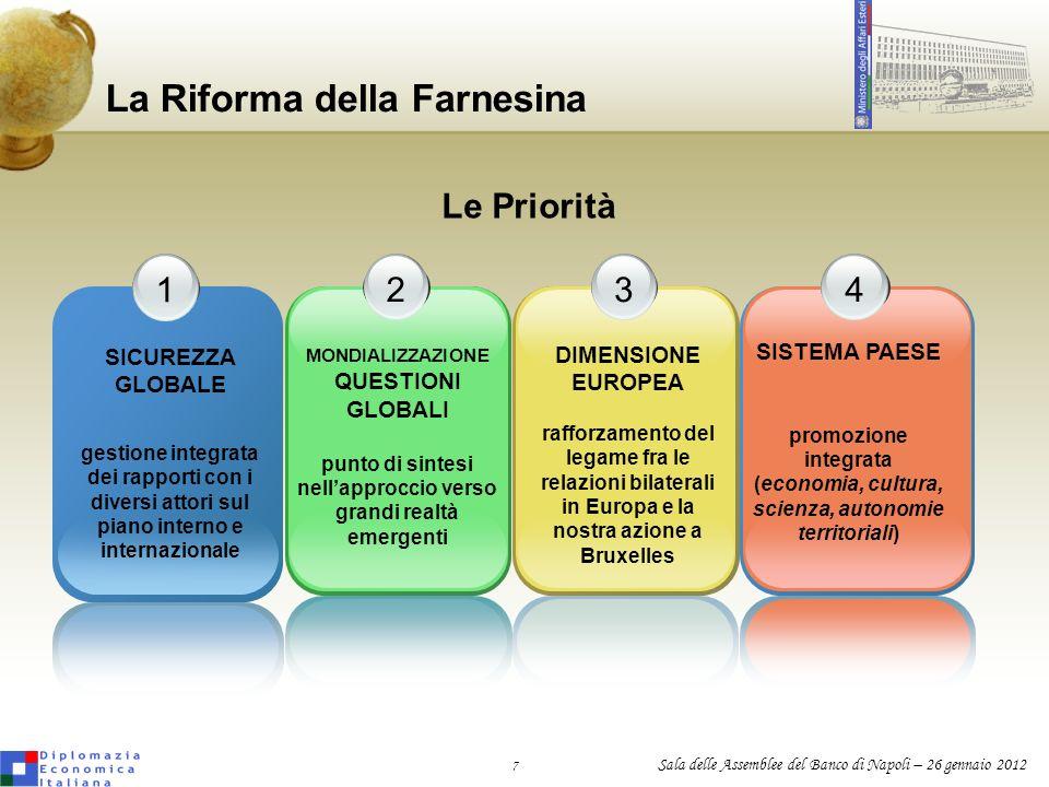 8 Sala delle Assemblee del Banco di Napoli – 26 gennaio 2012 La Direzione Generale per la Promozione del Sistema Paese Direttore Generale Amb.
