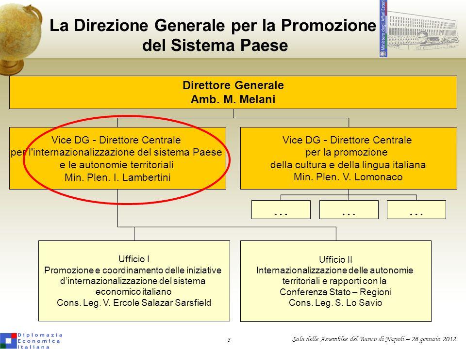 8 Sala delle Assemblee del Banco di Napoli – 26 gennaio 2012 La Direzione Generale per la Promozione del Sistema Paese Direttore Generale Amb. M. Mela
