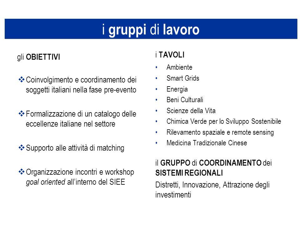i gruppi di lavoro I tavoli di lavoro gli OBIETTIVI Coinvolgimento e coordinamento dei soggetti italiani nella fase pre-evento Formalizzazione di un c