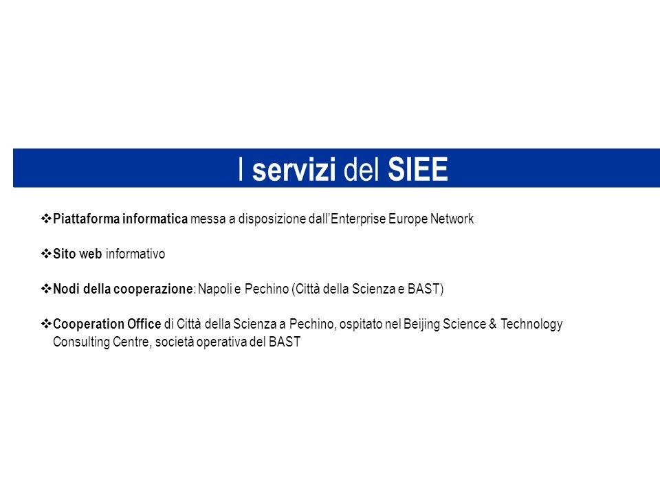 I servizi del SIEE Piattaforma informatica messa a disposizione dallEnterprise Europe Network Sito web informativo Nodi della cooperazione : Napoli e