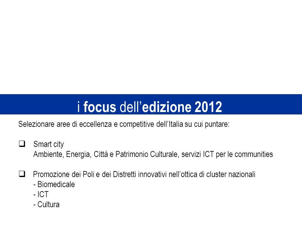 i focus dell edizione 2012 Selezionare aree di eccellenza e competitive dellItalia su cui puntare: Smart city Ambiente, Energia, Città e Patrimonio Cu