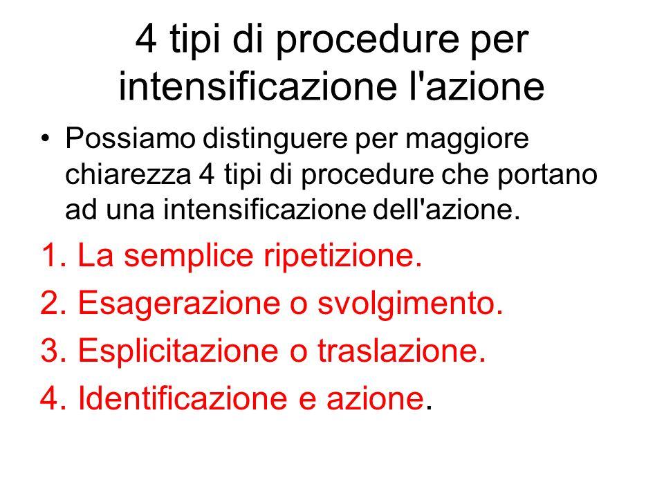 4 tipi di procedure per intensificazione l'azione Possiamo distinguere per maggiore chiarezza 4 tipi di procedure che portano ad una intensificazione