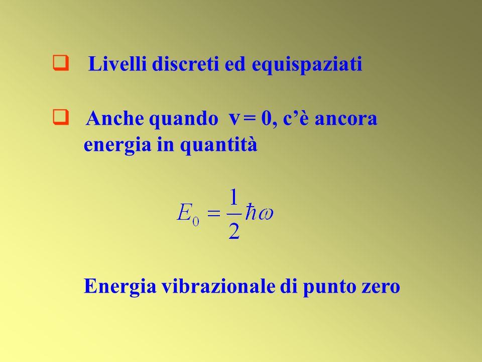 Livelli discreti ed equispaziati Anche quando v = 0, cè ancora energia in quantità Energia vibrazionale di punto zero
