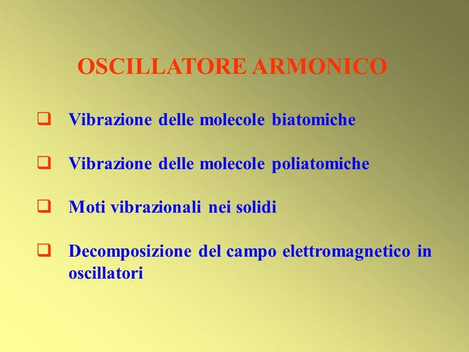 OSCILLATORE ARMONICO Vibrazione delle molecole biatomiche Vibrazione delle molecole poliatomiche Moti vibrazionali nei solidi Decomposizione del campo