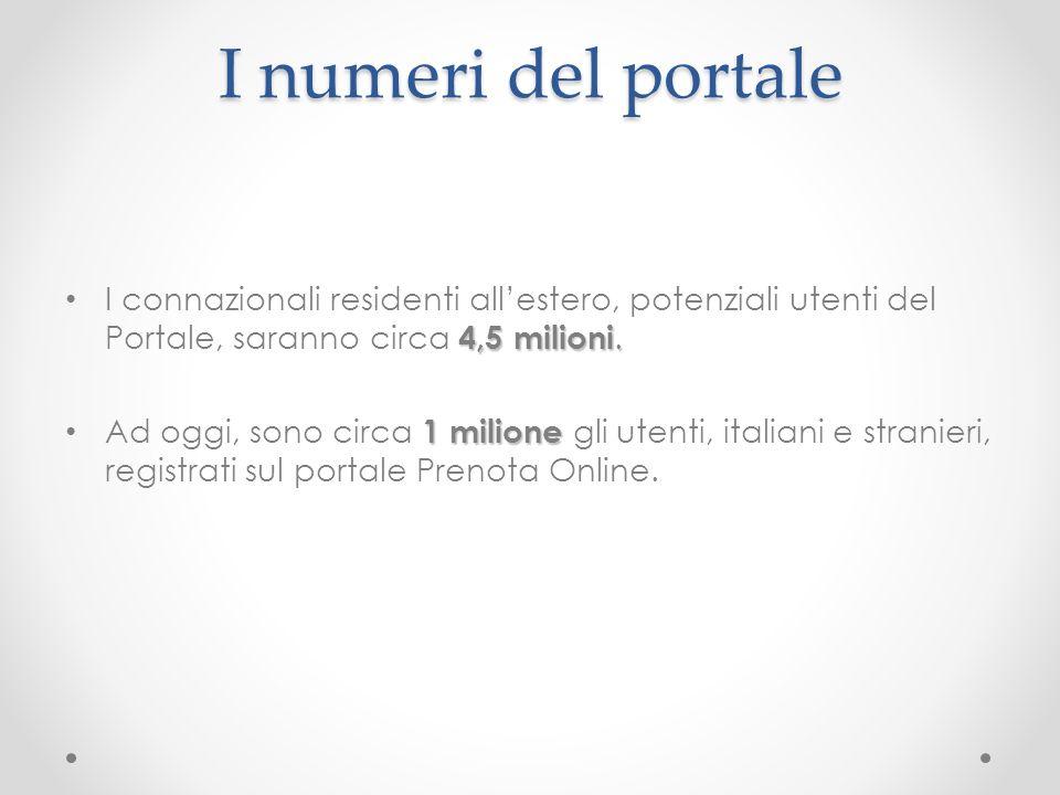 I numeri del portale 4,5 milioni. I connazionali residenti allestero, potenziali utenti del Portale, saranno circa 4,5 milioni. 1 milione Ad oggi, son