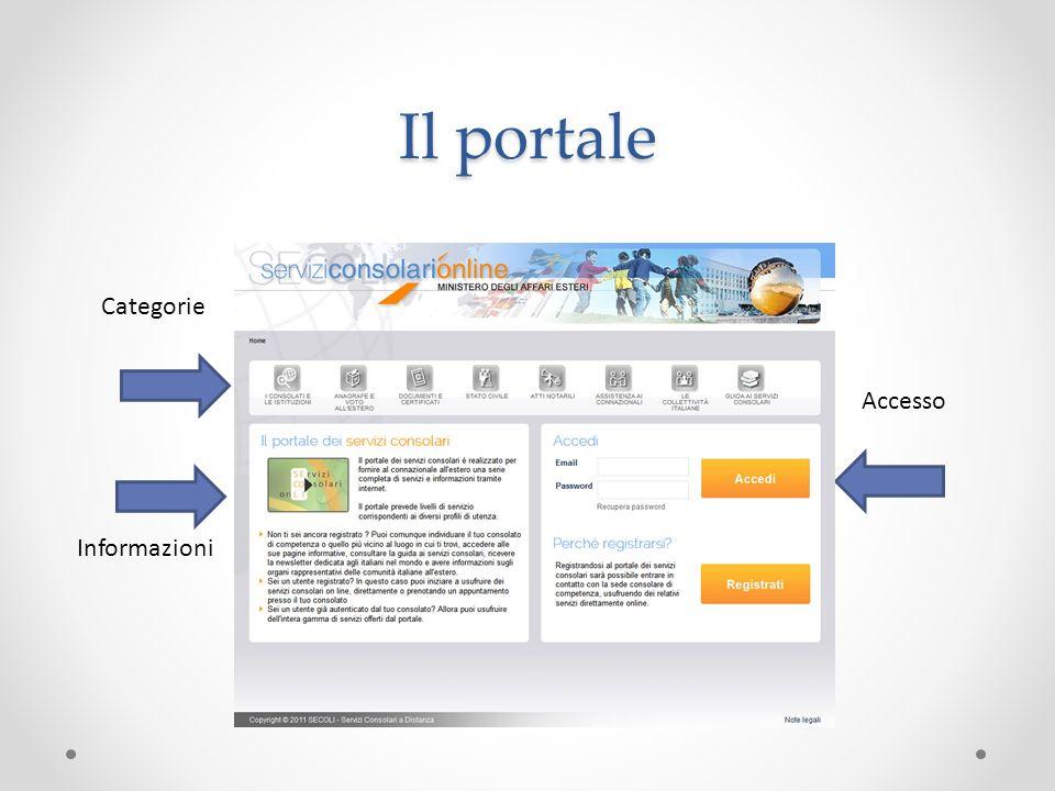 Pagamento online Agenzia per lItalia Digitale.